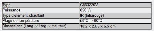 Ersatzteil f/ür AOYUE C863220V IR Pre Heater Heizelement