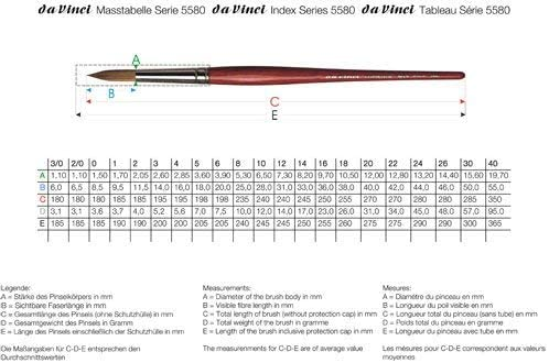 5580-30 da Vinci Watercolor Series 5580 CosmoTop Spin Paint Brush Round Synthetic with Red Handle Size 30