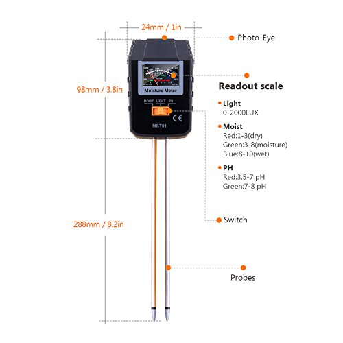 Review TACKLIFE Soil Tester, 3-in-1