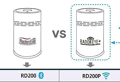Radon Eye(RD200)/ Radon + plus(RD200P) iOT smart radon detector