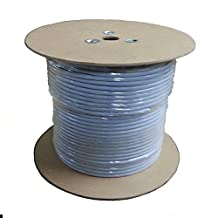 Sunnytech 500ft CAT7 S-STP Bulk Cable, AWG 23/1, Solid, 10GBase-T data, ETL Cat7 Certified (w/20 pack cat7 plug and boot cap Free)