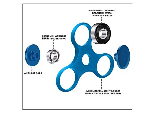 Muggle Shop Fidget Spinner Toy Relieves Stress and Anxiety for Kids and Adults, Blue