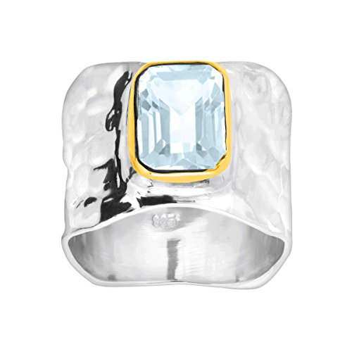 Silpada Lakeside 2 1/2 ct Sky Blue Topaz Ring in Sterling Silver & 14K Gold Plate