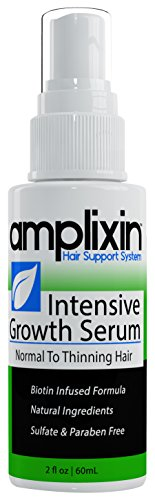 Amplixin Intensive Receding Hairline Baldness product image
