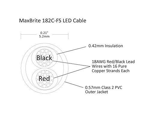 18AWG Low Voltage LED Cable 2 Conductor Jacketed In-Wall Speaker Wire UL/cUL Class 2 (500 ft reel) by MaxBrite (Image #2)
