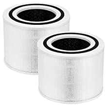 isinlive 2 Packs H13 Core P350-RF True HEPA Replacement Filter Compatible with LEVOIT Core P350 Air Purifier, 3-in-1 H13 Grade Premium True HEPA Filter Replacement