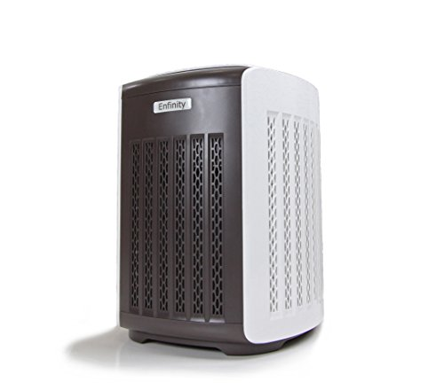 Buy Cheap Prolux Enfinity Brushless HEPA Air Purifier