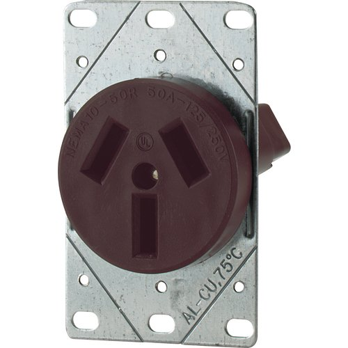 mercial and Industrial Power Receptacle with Box, Brown (Cooper Outlet Box)
