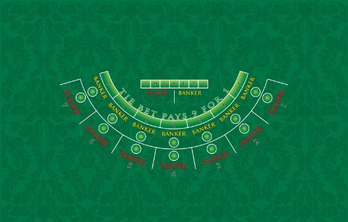 Monaco Mini Baccarat Professional Size Casino Quality Layout by CCS