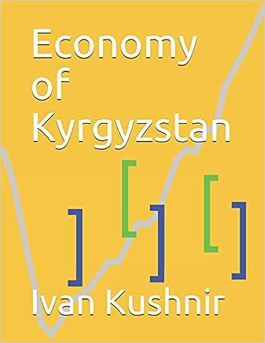 Economy of Kyrgyzstan