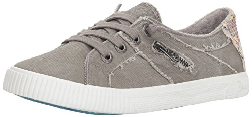 (Blowfish Women's Fruit Sneaker, Wolf Gray Smoked Canvas, 8.5 M US)