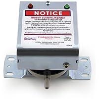 Checkpoint IIa Radon System Alarm
