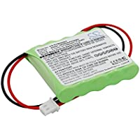 VINTRONS Cameron Sino Rechargeble Battery for Honeywell 5800RP Wireless Repeater