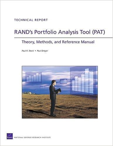 Amazon com: RAND's Portfolio Analysis Tool (PAT): Theory, Methods