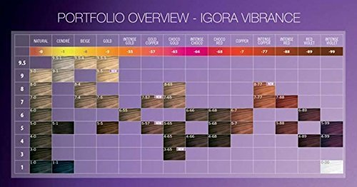Amazon Schwarzkopf Professional Igora Vibrance Colour Chart