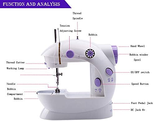 Handheld Sewing Machine Mini Portable Electric Stitching Machine Fabric Clothing Cordless Craft Sewing Machine for Home Travel