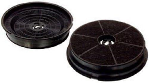 2 x Campana extractora Filtro de carbón activo universal 180 mm Redondo Set: Amazon.es: Hogar