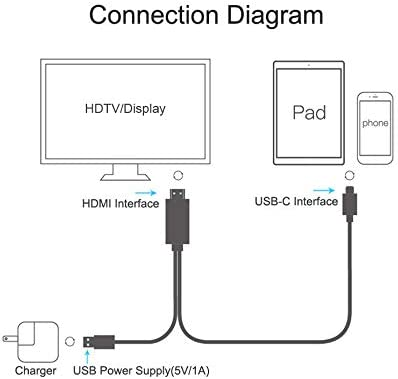 5V 1A USB-C to HDMI 4K 6 Feet USB Type C to HDMI with USB Charger Cable Compatible with MacBook//Pro//Air//iPad Pro 2018//Chromebook Pix//Galaxy S9//S8