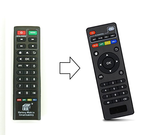 Amazshop247 Replacement Remote Control for MXQ (Amlogic S805 & S905 ), MXQ PRO, T95M, T95N Android TV Box IPTV Media Player (New Version) by AMAZSHOP247 (Image #1)