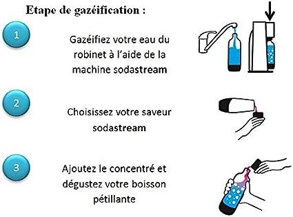Sodastream Dynamo Machine /à Eau p/étillante et soda Rouge