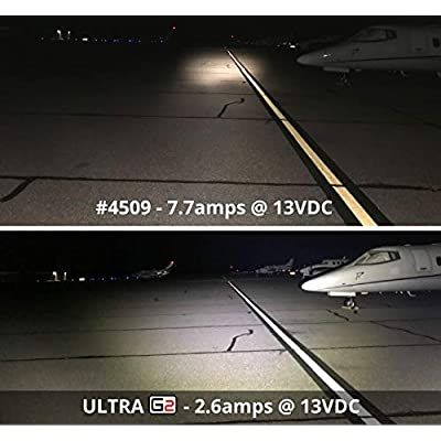 LED Landing Light for Aircraft | 3, 200LM | PAR36 Size | Ultra GEN2 Series | 9-32VDC