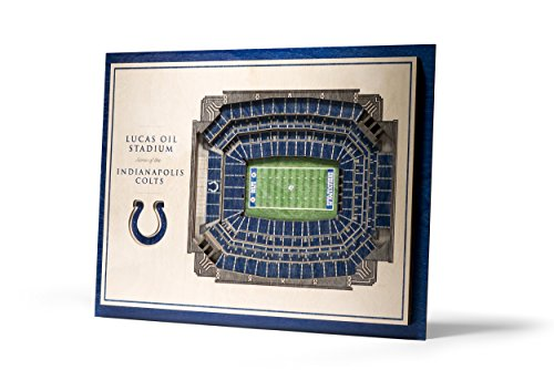 NFL Indianapolis Colts 5-Layer Stadiumviews 3D Wall Art ()