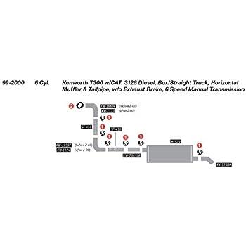 41iCyg5NTgL._SL500_AC_SS350_ amazon com kw 1124 kenworth elbow for 99 2000 t300 kw 1124 automotive