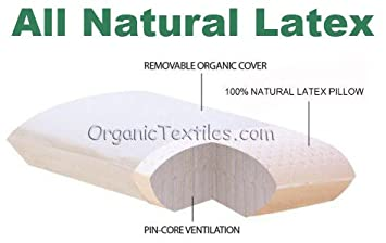 KING SIZE - All Natural Latex Pillow with Cotton Cover