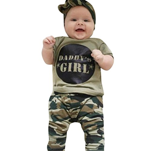 Kimanli 3Pcs Newborn Toddler Baby Girls Camouflage Letter Tops Pants Outfits Set (6Month) (Skirt Cotton Tea Collection)