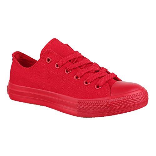 Sneaker Donna All New Red Elara 7FqwHF