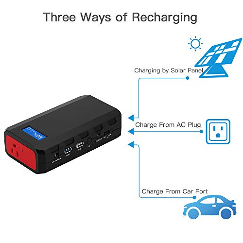 Powkey AC Power Bank 88Wh External Battery Pack 65Watts Travel Charger with Indicator Light,with 2USB,2DC,1AC for MacBook Laptops Smartphones