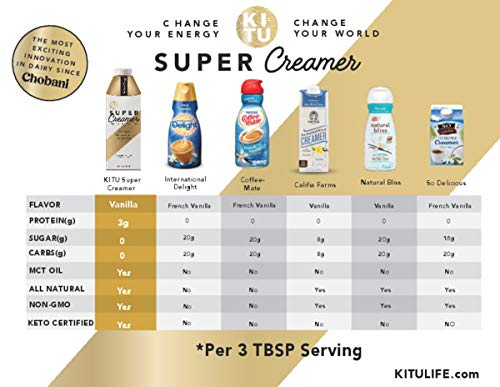 Kitu by SUNNIVA Super Creamer Variety Pack with Protein and MCT Oil, Keto Approved, 0g Sugar, 3 g Protein, 50 Calories, Pack of 3 by Sunniva Super Coffee (Image #2)