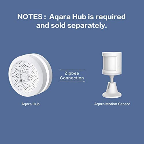 Aqara Motion Sensor plus Aqara Hub, Zigbee Connection, for Alarm System and Smart Home Automation, Broad Detection Range, Compatible with Apple HomeKit, Alexa 41iEcvDD57L