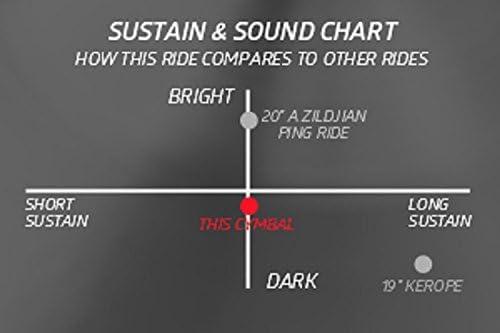 Zildjian A Zildjian Series 19 Armand Zildjian Beautiful Baby Ride with 3 Rivets