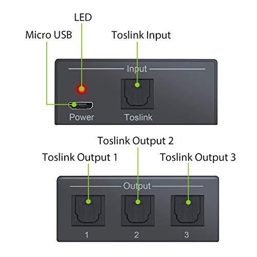LiNKFOR 3 Port Toslink Splitter with 4pcs 6.5ft Optical Cable Digital Optical Audio Splitter Aluminum Alloy SPDIF Toslink Fiber Audio Splitter 1 in 3 Out Support Dolby-AC3 DTS for PS3 Xbox DVD HDTV by LiNKFOR (Image #3)