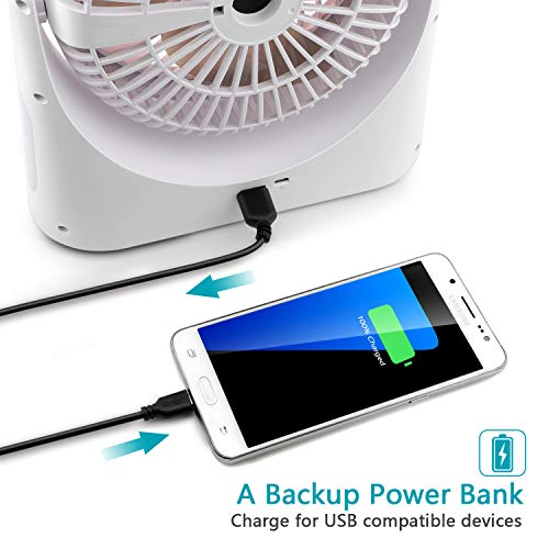 Battery Operated Desk USB Fan, Hand held Rechargeable Fan with Large Capacity 5000mAh, Power Bank Function & LED Light, Strong Airflow, 3 Speeds, 7'' Personal Cooling Fan for Camping Home Office by BIMONK (Image #4)