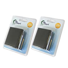 2x Pack - Canon BP-915 Battery - Replacement for Canon BP-970 Digital Camcorder Battery (7500mAh, 7.4V, Lithium-Ion)
