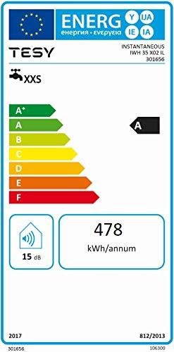 Tesy - Radiador Heater de Line 3,5 kW de agua pequeño (bajo mesa 230 V: Amazon.es: Bricolaje y herramientas