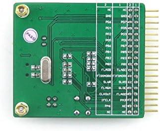 ALLPARTZ Waveshare CY7C68013A USB Board Mini