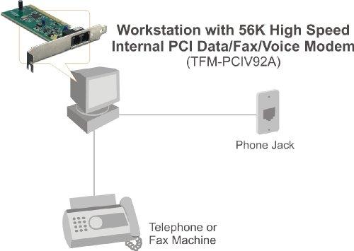 TRENDnet 56K Internal PCI Data,Fax and TAM Modem, TFM-PCIV92A by TRENDnet (Image #1)