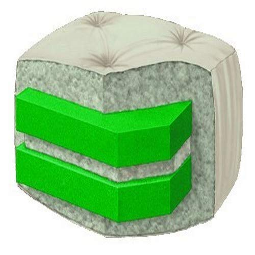 Amazon.com: Serta Chestnut Duct colchón de futó ...