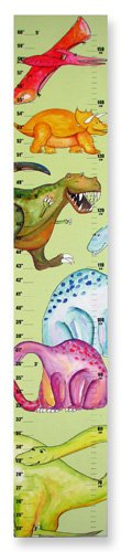 Play Canvas Growth Chart - 7