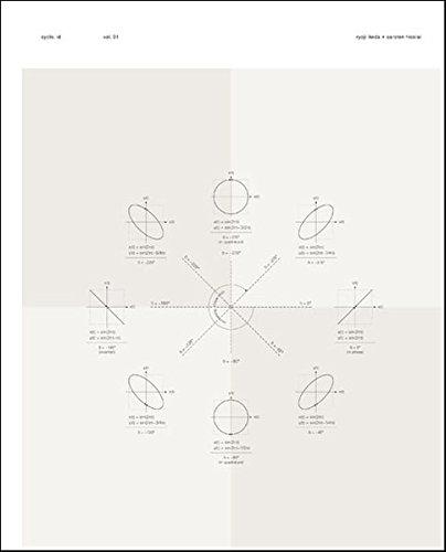 cyclo.id: Vol. 1 by Gestalten