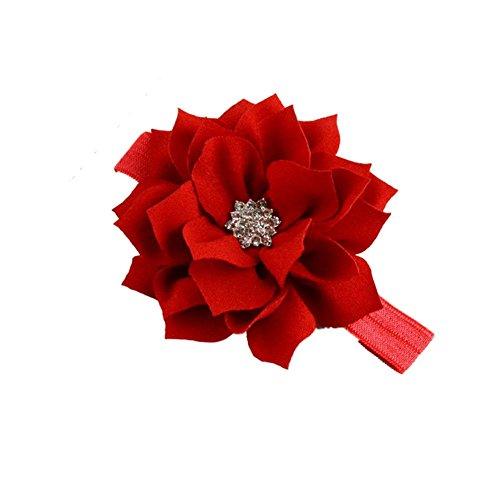 LD DRESS New Girl Baby Headbands (1)(Red) -