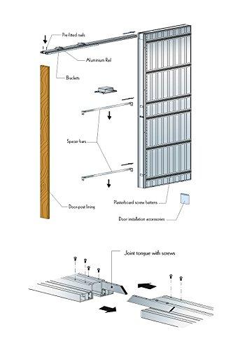 Scrigno Quick Fix Single Pocket Door Cassette System