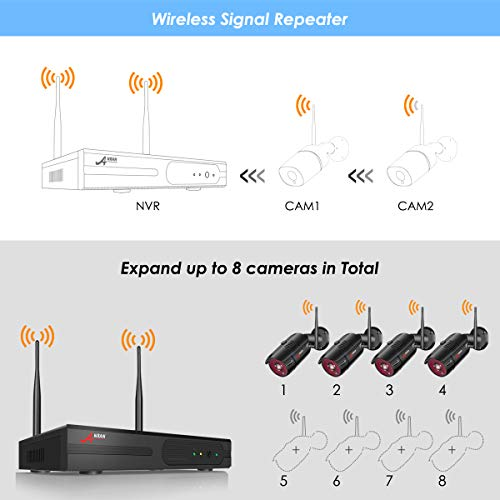 1080P Wireless Home Security Camera System Outdoor,8CH 1080P HD NVR Wireless CCTV Surveillance Systems WiFi NVR Kits with 4Pcs 1080P Wireless IP Cameras,Expand Up to 8pcs Cams,1TB Hard Drive by ANRAN