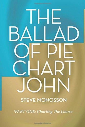 pie charting - 3