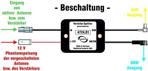 Antennentechnik Bad Blankenburg Rundfunkverteiler Elektronik