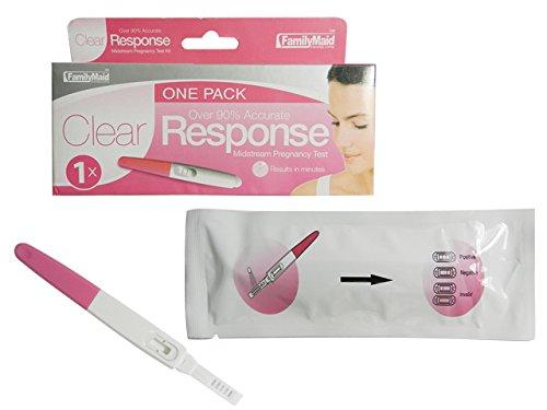 Pregnancy Test, Case of 96