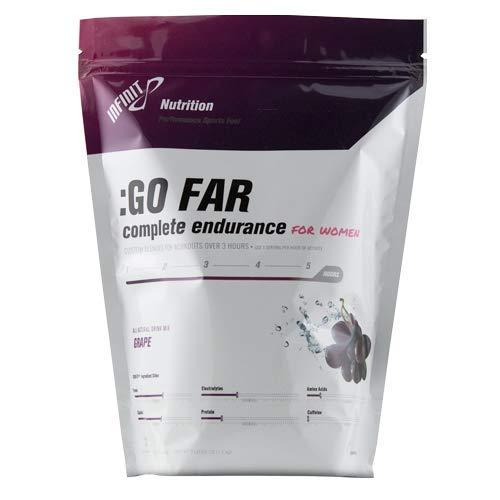 :Go Far For Women Endurance Fuel